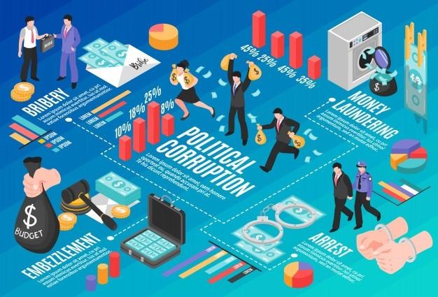 Anti-money laundering technology startup-First AML