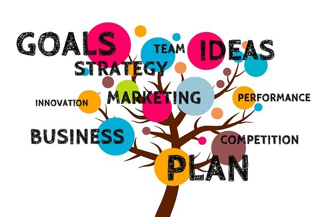 Funding sources open for a startup and which one is ideal for you?