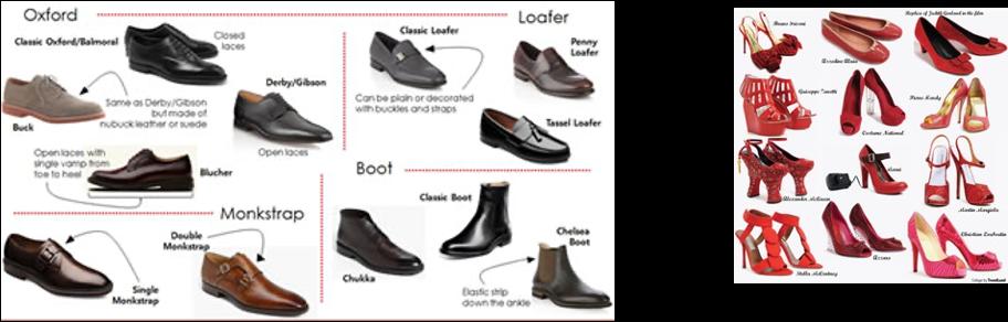 Footwear range for Men and women